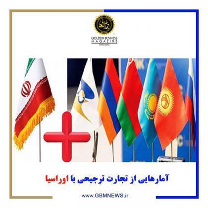 آمارهایی از تجارت ترجیحی با اتحادیه اوراسیا