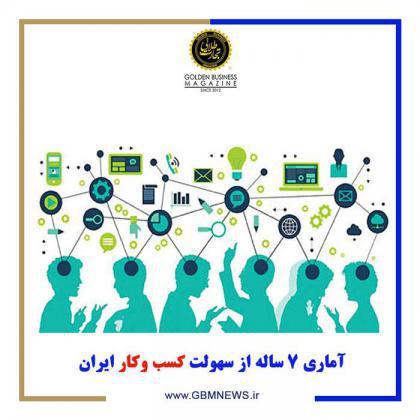 آماری ۷ ساله از سهولت کسب وکار ایران